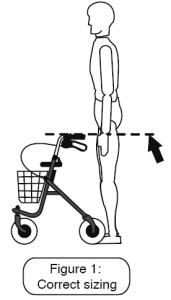 four wheeled walker CT how to use